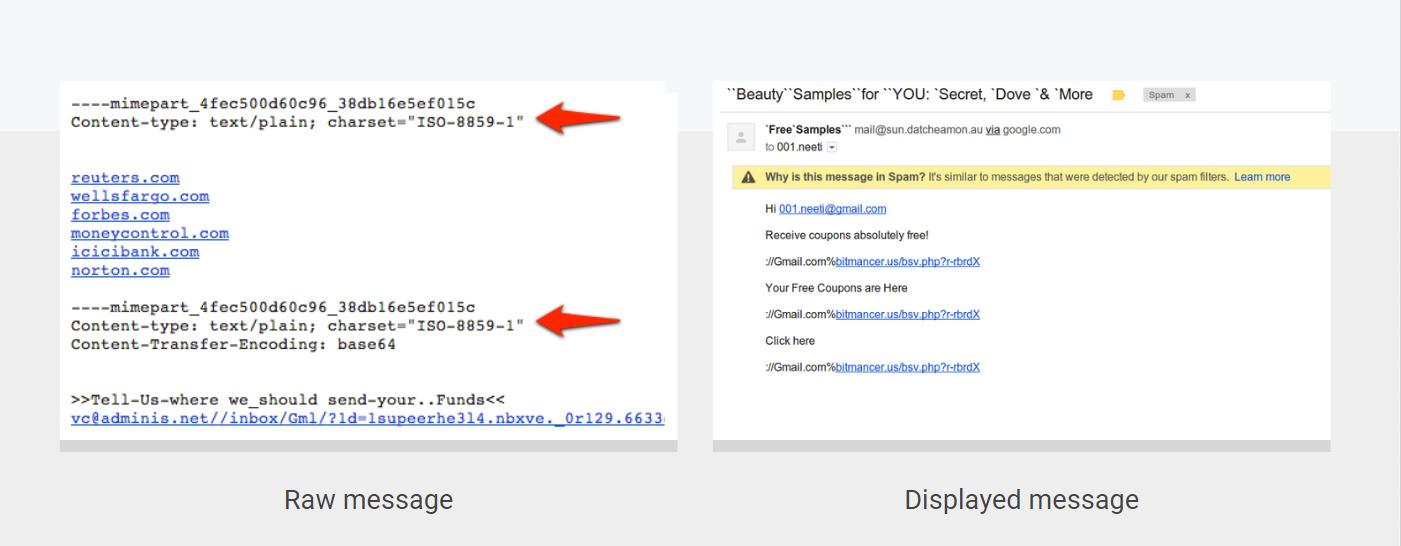 Gmail Adversarial input