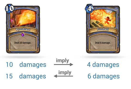 Inconsistency between Pyro and Fireball illustrated