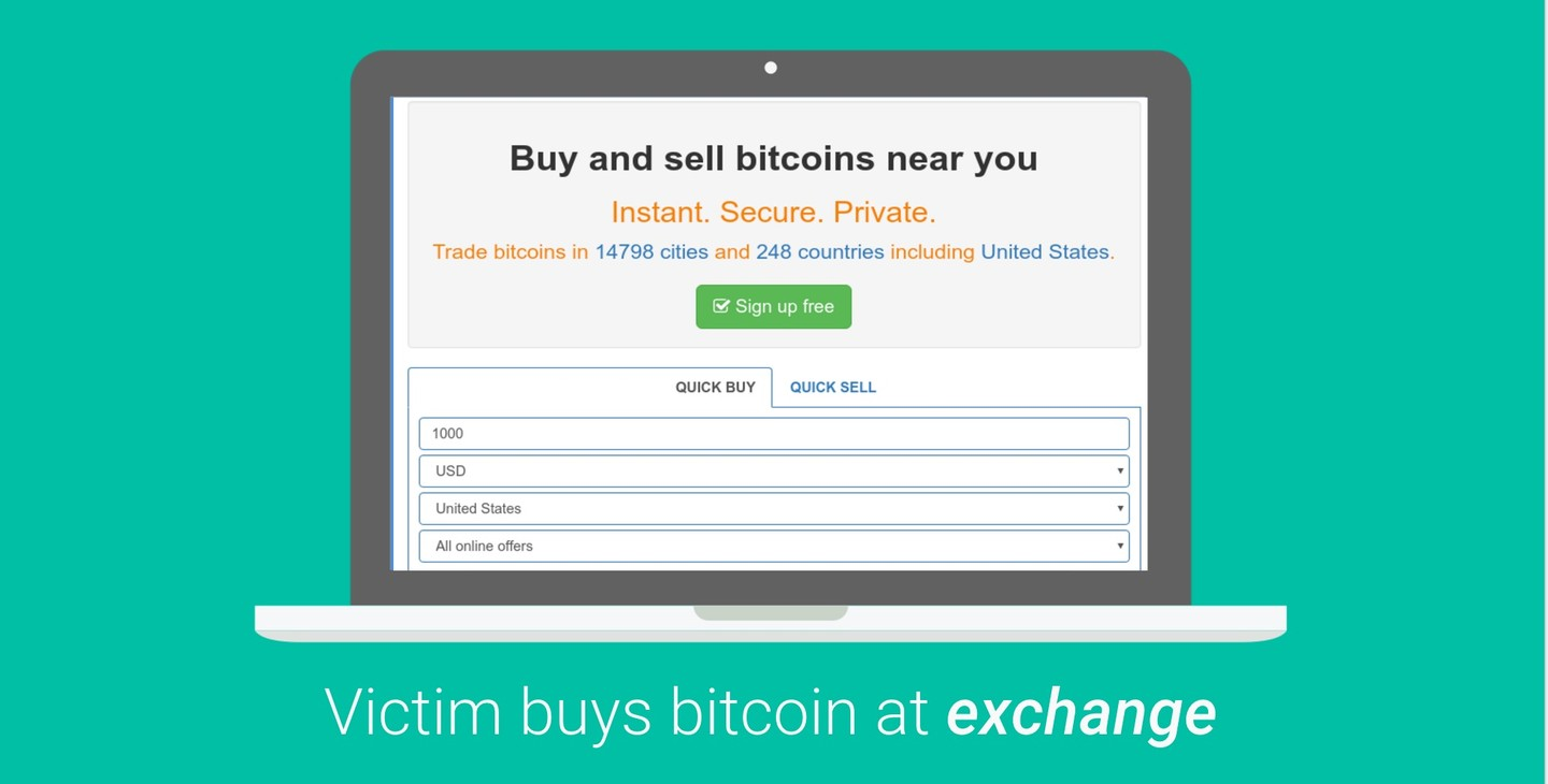 bitcoin-payment-site