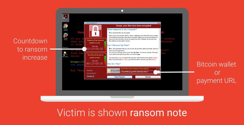 ransom-example