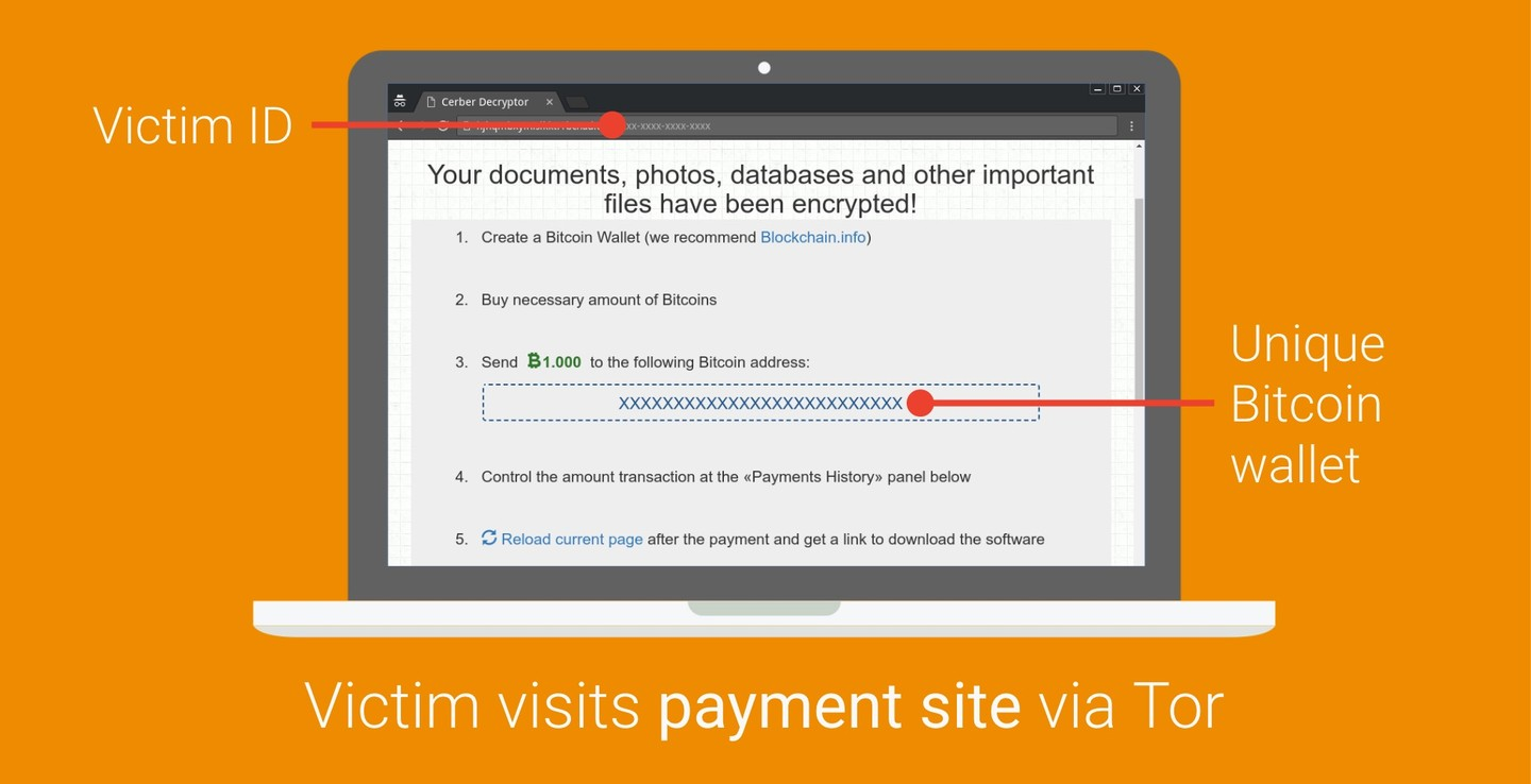 ransomware-payment-site