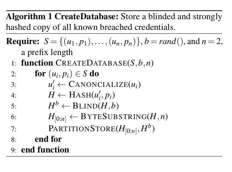 Password Checkup database creation algorithm