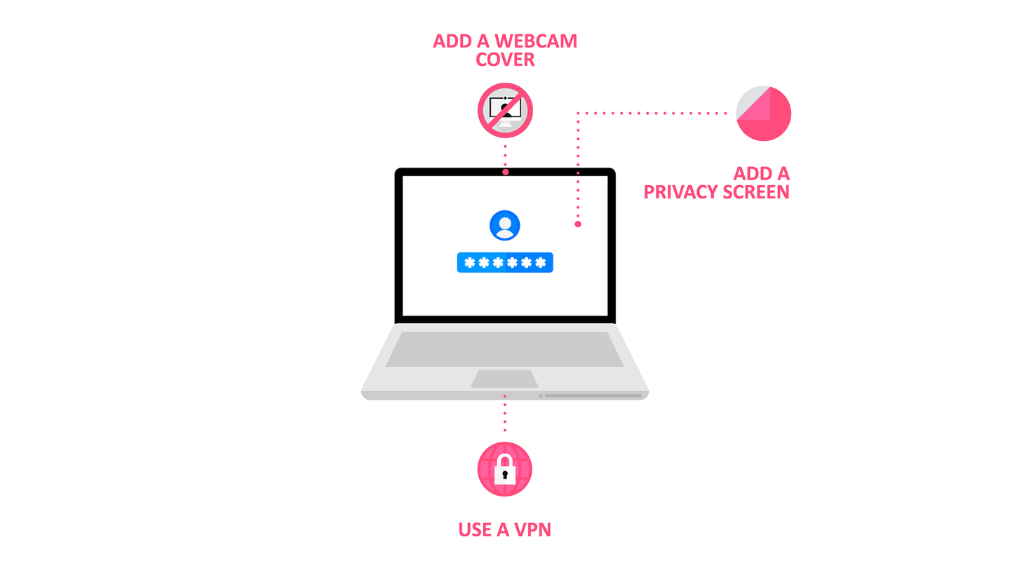 Privacy essential steps infographic