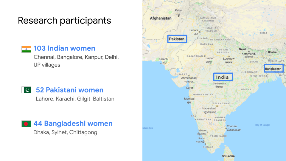 South Asian participants by location