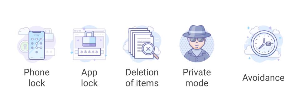 Privacy tactics